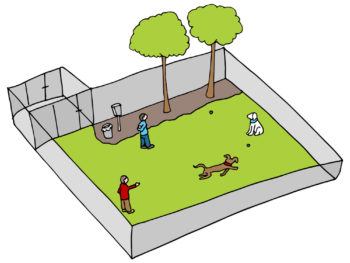 Dog park illustration with two owners and their two dogs.