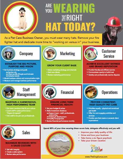 are you wearing the right hat today